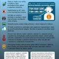 Snížení rizik nákazy koronavirem.png